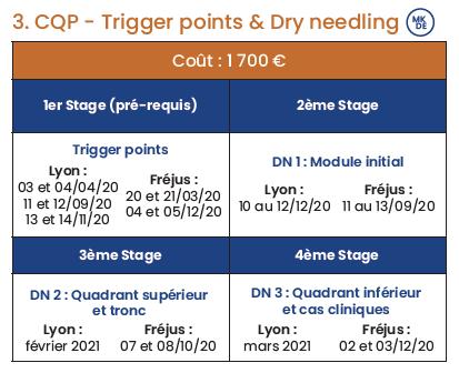 CQP Trigger points